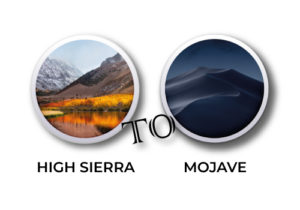 High Sierra to Mojave