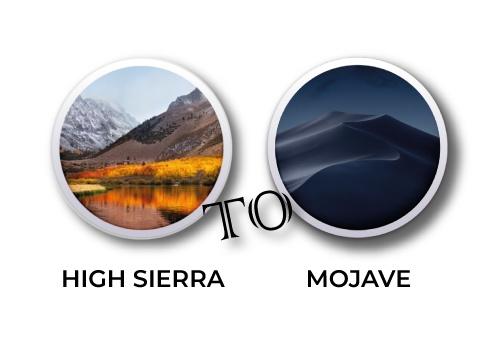 High Sierra to Mojave